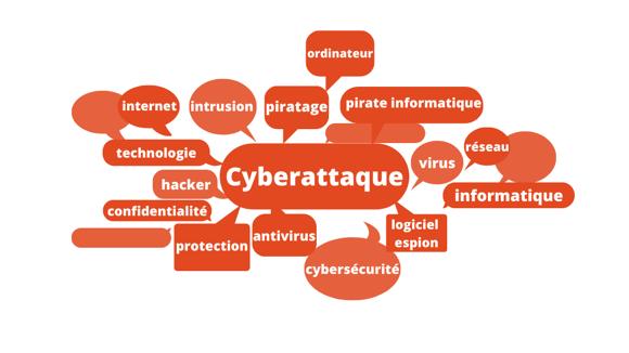 Cybersécurité : votre cabinet comptable est-il menacé par les ransomwares ?